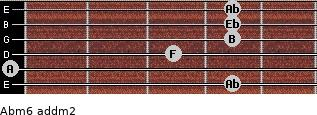 Abm6 add(m2) for guitar on frets 4, 0, 3, 4, 4, 4