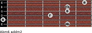 Abm6 add(m2) for guitar on frets 4, 0, 3, 4, 4, 5