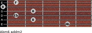 Abm6 add(m2) for guitar on frets 4, 2, 1, 2, 0, 1