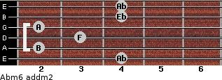 Abm6 add(m2) for guitar on frets 4, 2, 3, 2, 4, 4