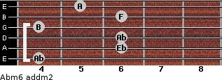 Abm6 add(m2) for guitar on frets 4, 6, 6, 4, 6, 5