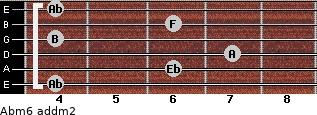 Abm6 add(m2) for guitar on frets 4, 6, 7, 4, 6, 4