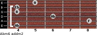 Abm6 add(m2) for guitar on frets 4, 8, 6, 4, 4, 5