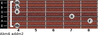 Abm6 add(m2) for guitar on frets 4, 8, 7, 4, 4, 4