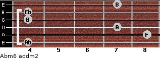 Abm6 add(m2) for guitar on frets 4, 8, 7, 4, 4, 7