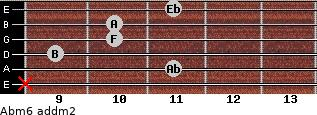 Abm6 add(m2) for guitar on frets x, 11, 9, 10, 10, 11