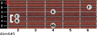 Abm6#5 for guitar on frets 4, 2, 2, 4, 6, x