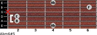 Abm6#5 for guitar on frets 4, 2, 2, x, 6, 4