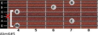 Abm6#5 for guitar on frets 4, 7, x, 4, 6, 7