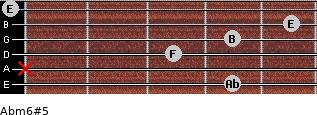 Abm6#5 for guitar on frets 4, x, 3, 4, 5, 0