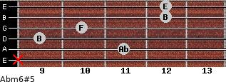 Abm6#5 for guitar on frets x, 11, 9, 10, 12, 12