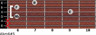 Abm6#5 for guitar on frets x, x, 6, 9, 6, 7