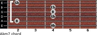 Abm7 for guitar on frets 4, 2, 4, 4, 4, 2