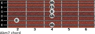 Abm7 for guitar on frets 4, 2, 4, 4, 4, 4