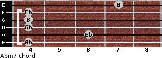 Abm7 for guitar on frets 4, 6, 4, 4, 4, 7