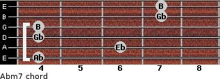 Abm7 for guitar on frets 4, 6, 4, 4, 7, 7