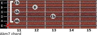 Abm7 for guitar on frets x, 11, 13, 11, 12, 11