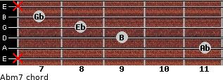 Abm7 for guitar on frets x, 11, 9, 8, 7, x