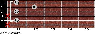 Abm7 for guitar on frets x, 11, x, 11, 12, 11