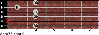 Abm7(-5) for guitar on frets 4, x, 4, 4, 3, 4