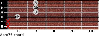 Abm7(-5) for guitar on frets x, x, 6, 7, 7, 7