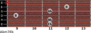 Abm7/Eb for guitar on frets 11, 11, 9, 11, 12, x