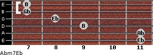 Abm7/Eb for guitar on frets 11, 11, 9, 8, 7, 7