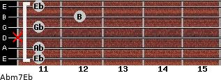 Abm7/Eb for guitar on frets 11, 11, x, 11, 12, 11