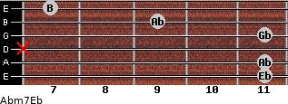Abm7/Eb for guitar on frets 11, 11, x, 11, 9, 7