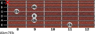 Abm7/Eb for guitar on frets 11, 9, 9, 8, 9, x