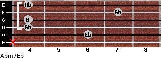 Abm7/Eb for guitar on frets x, 6, 4, 4, 7, 4