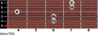 Abm7/Eb for guitar on frets x, 6, 6, 4, 7, 7