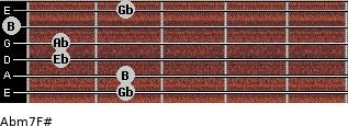 Abm7/F# for guitar on frets 2, 2, 1, 1, 0, 2