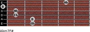 Abm7/F# for guitar on frets 2, 2, 1, 1, 0, 4