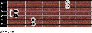 Abm7/F# for guitar on frets 2, 2, 1, 1, 4, 4