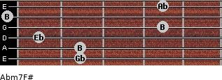 Abm7/F# for guitar on frets 2, 2, 1, 4, 0, 4