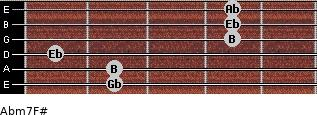 Abm7/F# for guitar on frets 2, 2, 1, 4, 4, 4