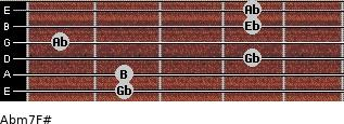 Abm7/F# for guitar on frets 2, 2, 4, 1, 4, 4
