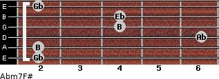 Abm7/F# for guitar on frets 2, 2, 6, 4, 4, 2