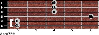 Abm7/F# for guitar on frets 2, 2, 6, 4, 4, 4