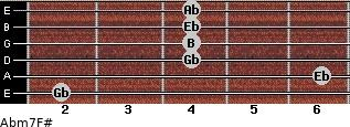 Abm7/F# for guitar on frets 2, 6, 4, 4, 4, 4