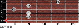 Abm7/F# for guitar on frets x, 9, 9, 8, 9, 11
