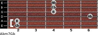 Abm7/Gb for guitar on frets 2, 2, 6, 4, 4, 4