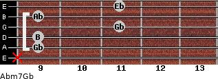 Abm7/Gb for guitar on frets x, 9, 9, 11, 9, 11
