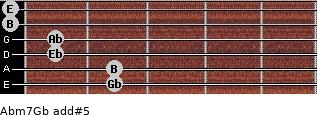 Abm7/Gb add(#5) guitar chord