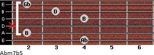 Abm7b5 for guitar on frets 4, 2, x, 4, 3, 2
