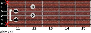 Abm7b5 for guitar on frets x, 11, 12, 11, 12, x