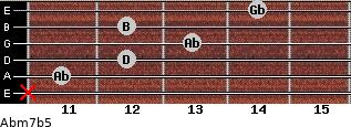 Abm7b5 for guitar on frets x, 11, 12, 13, 12, 14