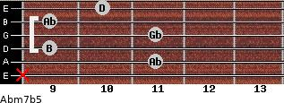 Abm7b5 for guitar on frets x, 11, 9, 11, 9, 10