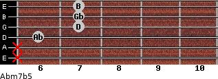 Abm7b5 for guitar on frets x, x, 6, 7, 7, 7